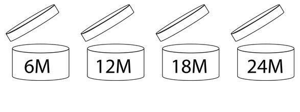 Cách đọc hạn sử dụng trên mỹ phẩm - tưởng đơn giản mà hóa ra không phải ai cũng biết - Ảnh 1.