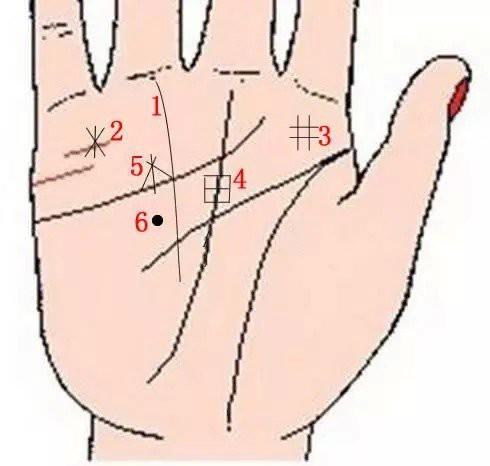 Lòng bàn tay có 8 vị trí phú quý, chỉ cần sở hữu ít nhất 1 cái thì cả đời ăn sung mặc sướng - Ảnh 5.