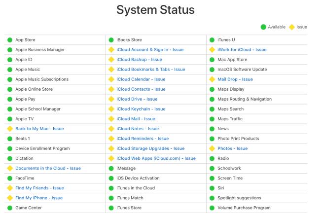 Dịch vụ iCloud của Apple gặp sự cố, ngừng hoạt động trên diện rộng - Ảnh 1.
