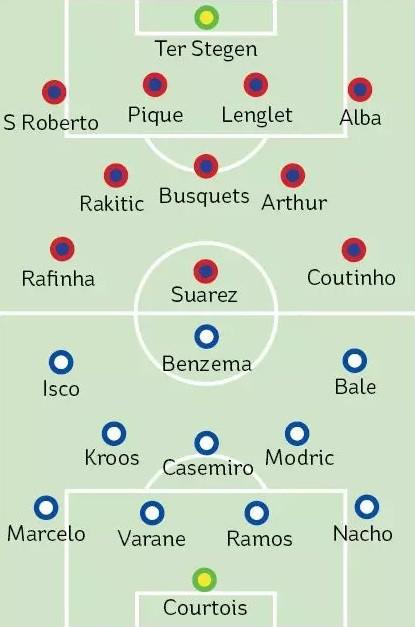 Barcelona vs Real Madrid: Không Messi - Ronaldo, Siêu kinh điển vẫn sẽ là Siêu kinh điển - Ảnh 4.