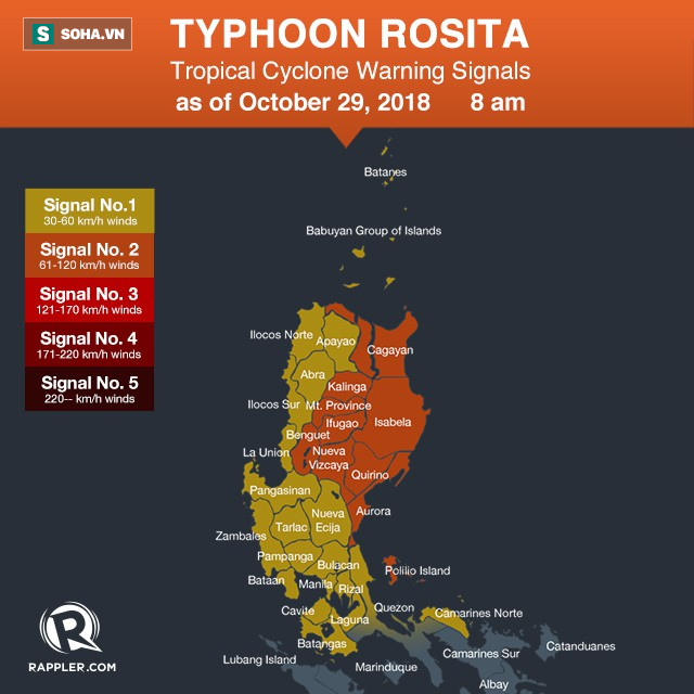 Siêu bão mạnh nhất 2018 sắp đổ bộ Philippines, đường kính lên đến 600km - dự báo mới nhất - Ảnh 1.