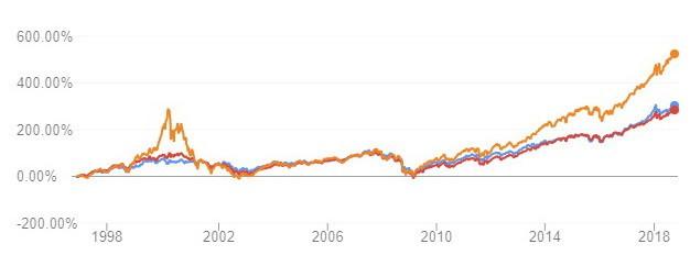 Dow Jones tiếp tục lập kỷ lục mới - Ảnh 1.