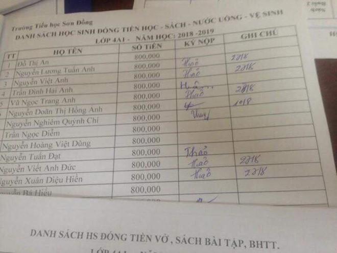 Phụ huynh Trường Tiểu học Sơn Đồng được mời lên trường họp riêng vì tố lạm thu - Ảnh 1.