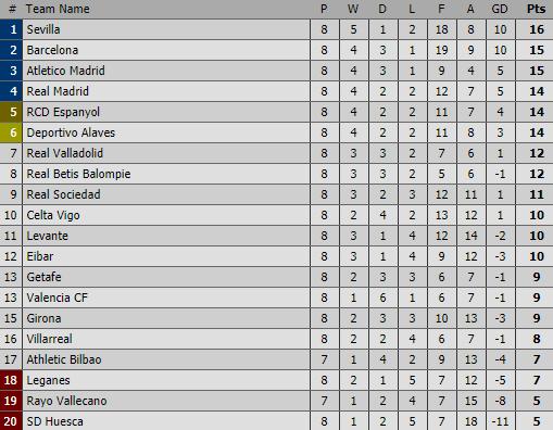 Messi lập công, Barcelona vẫn vấp ngã tại hiểm địa - Ảnh 2.