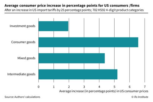 Bloomberg: Trung Quốc sẽ phải trả giá cực lớn trong chiến tranh thương mại - Ảnh 1.