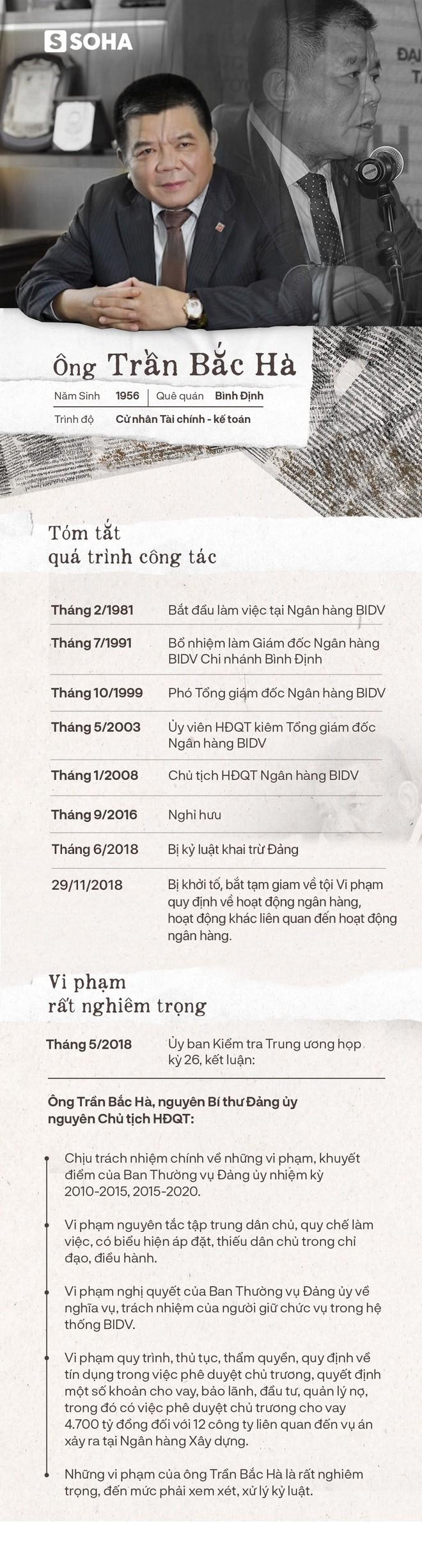 Sự nghiệp của cựu Chủ tịch BIDV Trần Bắc Hà vừa bị bắt - Ảnh 1.