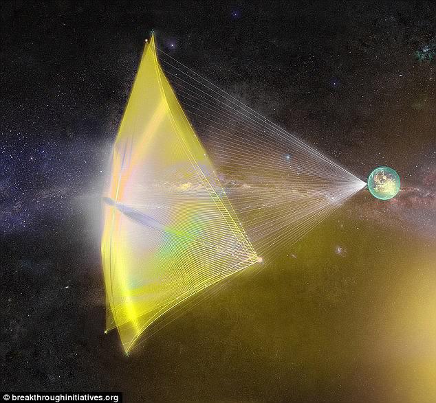 Còn nhớ tảng thiên thạch hình điếu cigar này chứ? Chuyên gia Harvard tin rằng nó là tàu thăm dò của người ngoài hành tinh - Ảnh 2.