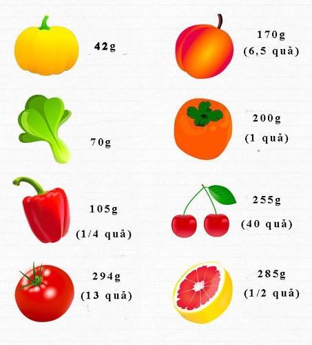 Ăn bao nhiêu rau, củ, quả để cung cấp đủ vitamin cho cơ thể mỗi ngày? - Ảnh 1.