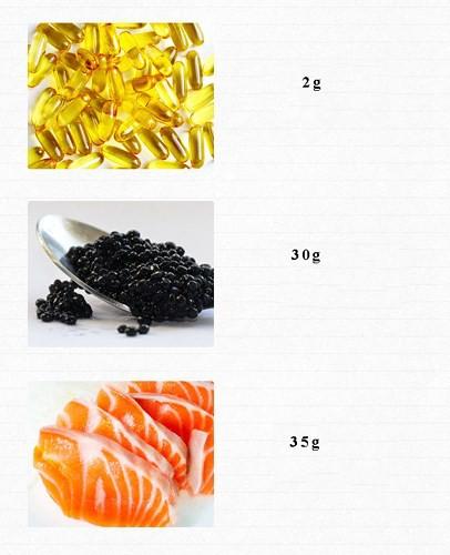 Ăn bao nhiêu rau, củ, quả để cung cấp đủ vitamin cho cơ thể mỗi ngày? - Ảnh 4.