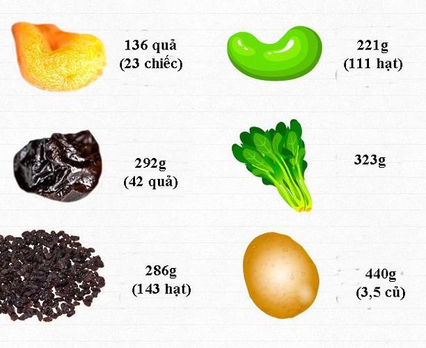 Ăn bao nhiêu rau, củ, quả để cung cấp đủ vitamin cho cơ thể mỗi ngày? - Ảnh 5.