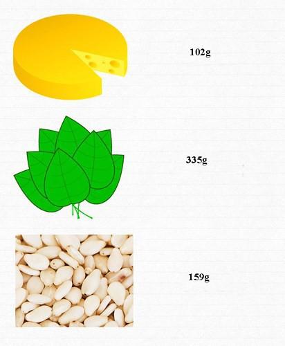 Ăn bao nhiêu rau, củ, quả để cung cấp đủ vitamin cho cơ thể mỗi ngày? - Ảnh 6.