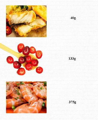 Ăn bao nhiêu rau, củ, quả để cung cấp đủ vitamin cho cơ thể mỗi ngày? - Ảnh 8.