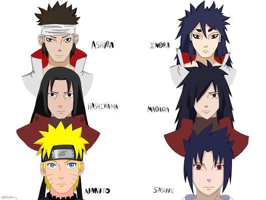 Mặc dù cuộc đời của Sasuke là bi kịch nhưng anh vẫn may mắn hơn Naruto vì điều này - Ảnh 2.