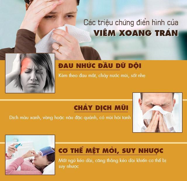 Sự nguy hiểm của bệnh viêm xoang trán và cách chữa bệnh tận gốc - Ảnh 1.