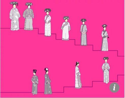 Tại sao nhan sắc mỹ miều là mầm họa đối với phụ nữ thời phong kiến Trung Quốc? - Ảnh 2.