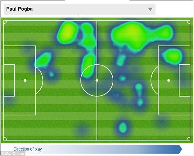 Pogba đang mắc kẹt ở M.U vì sự bảo thủ của Mourinho  - Ảnh 4.