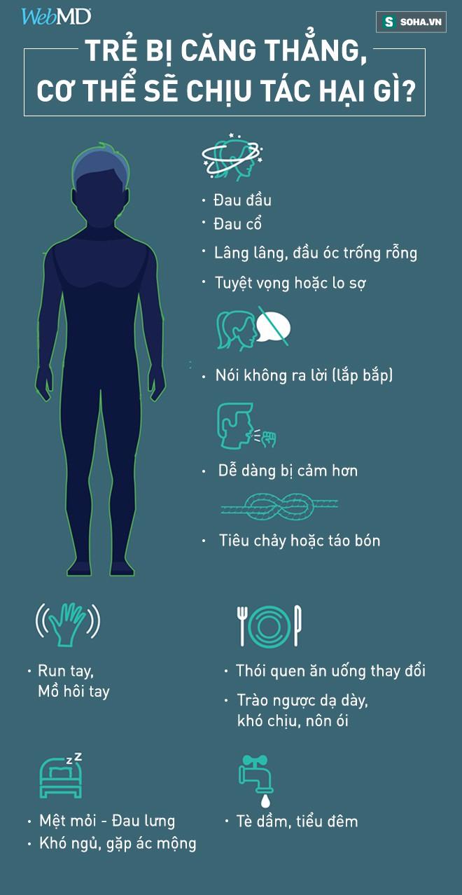 Cha mẹ nên biết: Để trẻ căng thẳng, cơ thể trẻ sẽ rơi vào những dấu hiệu nguy hiểm này - Ảnh 1.