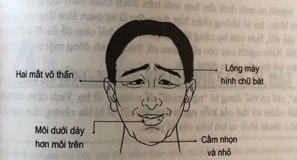 Nhân tướng học: Những đặc điểm xấu trên gương mặt đàn ông có tính trăng hoa, nhiều chuyện - Ảnh 3.