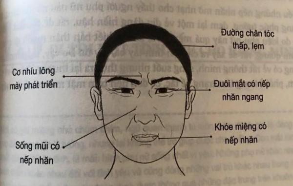 Nhân tướng học: Những đặc điểm xấu trên gương mặt đàn ông có tính trăng hoa, nhiều chuyện - Ảnh 4.