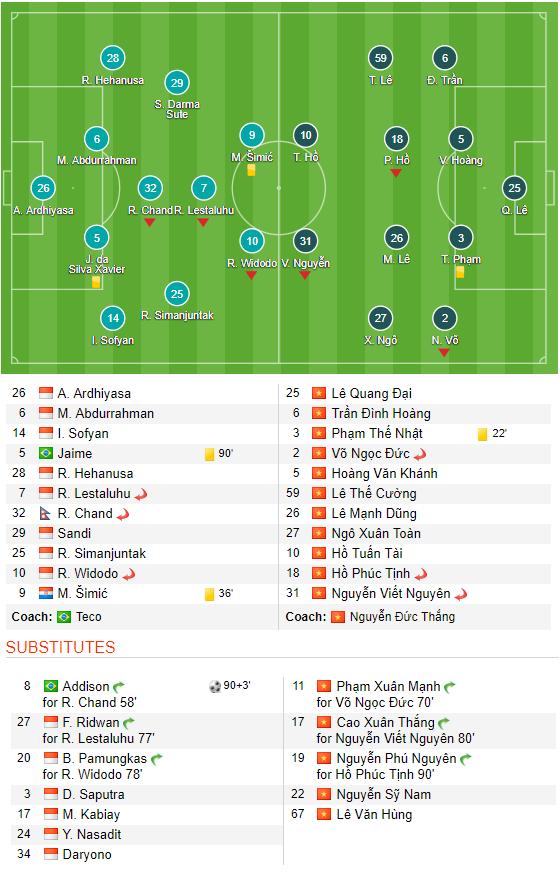 Sau chuỗi trận được LĐBĐ châu Á khen ngợi, CLB V-League nhận kết quả đáng buồn - Ảnh 2.