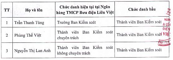 LienVietPostBank bầu lãnh đạo nhiệm kỳ mới, ai sẽ thay ông Nguyễn Đức Hưởng làm Chủ tịch HĐQT?  - Ảnh 2.
