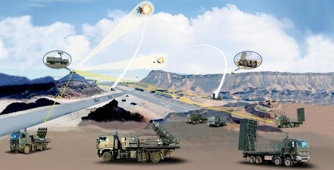 Đưa tên lửa SPYDER vào trực chiến cùng S-300PMU1: Lưới lửa liên hoàn, hiểm hóc ở Hà Nội - Ảnh 4.