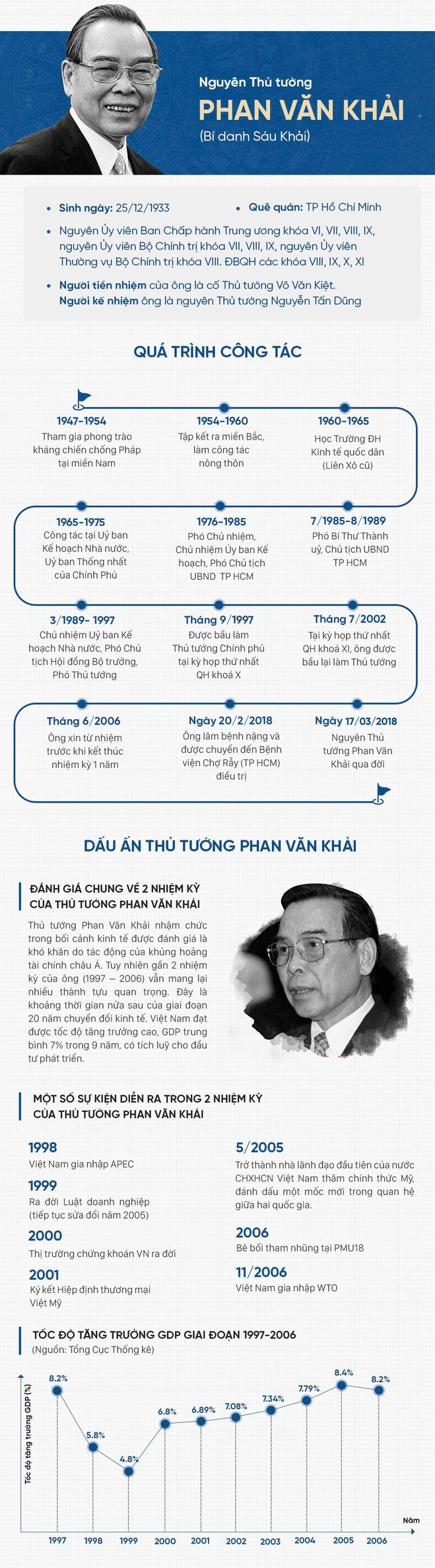 Phát ngôn ấn tượng của ông Phan Văn Khải trên cương vị Thủ tướng Chính phủ - Ảnh 2.