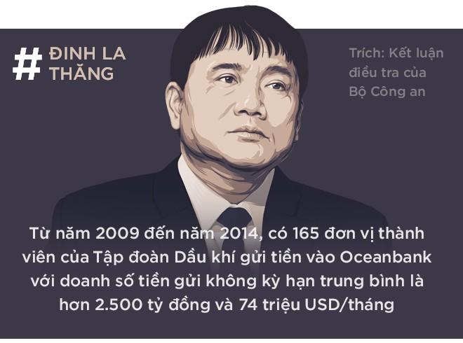 Ông Đinh La Thăng và cuộc đàm phán thần tốc với Hà Văn Thắm - Ảnh 6.