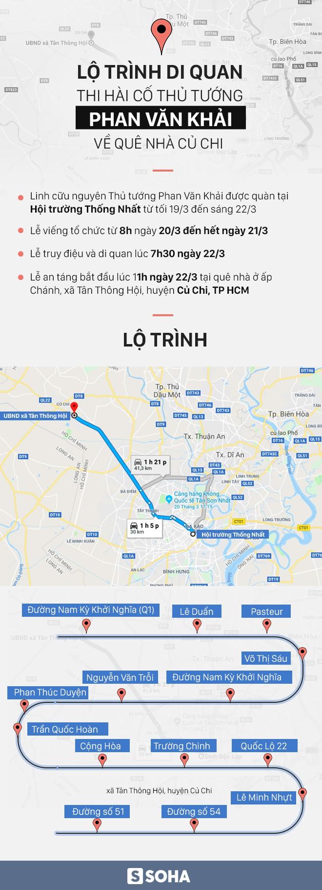 Lộ trình di quan thi hài cố Thủ tướng Phan Văn Khải về quê nhà Củ Chi - Ảnh 1.