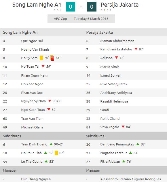Chấp người 30 phút, SLNA vẫn cầm chân đối thủ đến từ Indonesia - Ảnh 2.