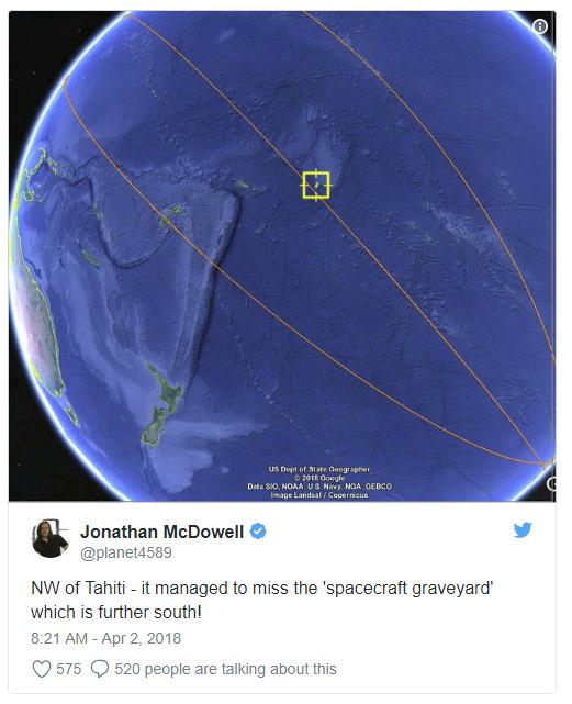 Trạm vũ trụ Trung Quốc đã lao vào khí quyển Trái đất, bỏ mạng tại khu vực Nam Thái Bình Dương - Ảnh 2.