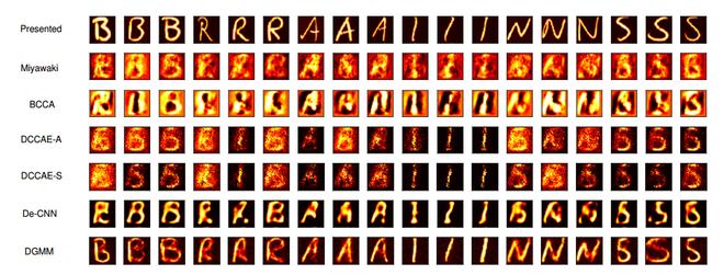 Thuật toán đọc trí não này có thể tái hiện lại những thứ bạn đang thấy bằng dữ liệu quét não - Ảnh 2.