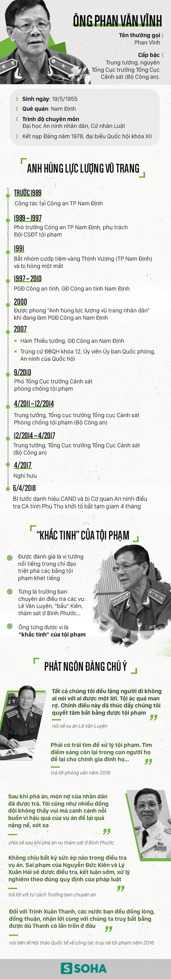 Những chuyên án lớn mà cựu trung tướng Phan Văn Vĩnh từng chỉ đạo điều tra - Ảnh 4.