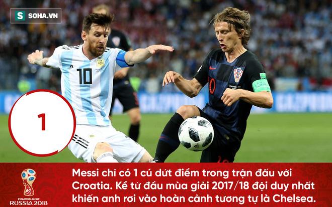 Con số cho thấy Modric đã hành hạ Argentina, xát muối vào nỗi đau của Messi thế nào - Ảnh 1.