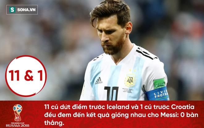 Con số cho thấy Modric đã hành hạ Argentina, xát muối vào nỗi đau của Messi thế nào - Ảnh 2.