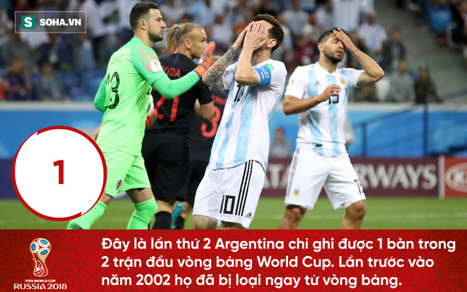 Con số cho thấy Modric đã hành hạ Argentina, xát muối vào nỗi đau của Messi thế nào - Ảnh 4.