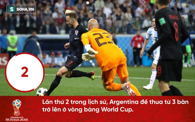 Con số cho thấy Modric đã hành hạ Argentina, xát muối vào nỗi đau của Messi thế nào - Ảnh 5.