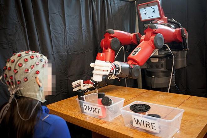 Robot có khả năng đọc suy nghĩ của con người sẽ xuất hiện sớm hơn bạn nghĩ - Ảnh 1.