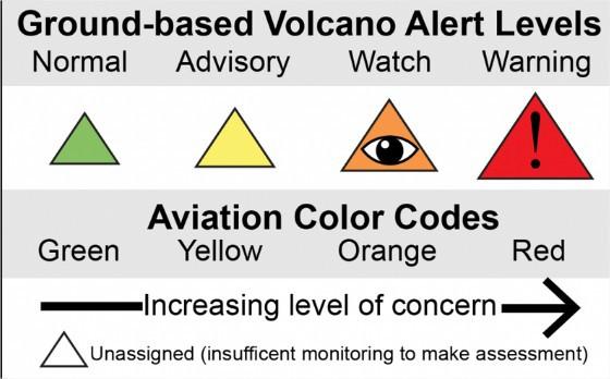 Sau khi hút gần sạch nước hồ, núi lửa ở Hawaii có nguy cơ gây tai họa mới - Ảnh 10.