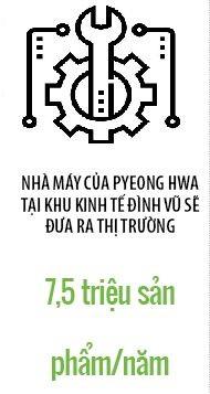 """Việt Nam sẽ là """"cứ điểm"""" linh kiện xe 4 bánh của Hàn Quốc - Ảnh 1."""