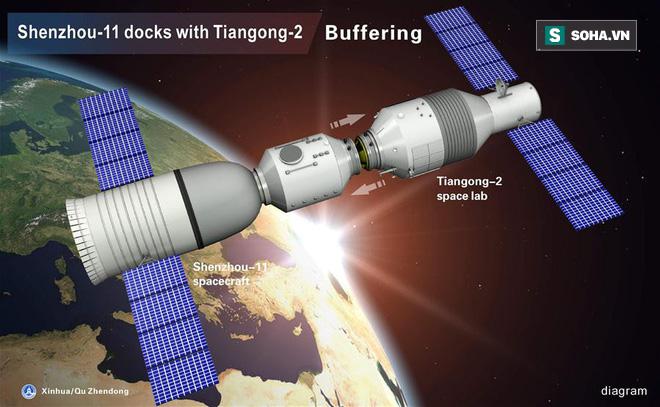 Một trạm vũ trụ khác của Trung Quốc đang liên tục mất độ cao: Không ai tiết lộ điều này! - Ảnh 2.