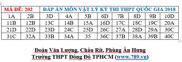Gợi ý đáp án 24 mã đề thi môn Vật lý kỳ thi THPT Quốc gia 2018 - Ảnh 3.