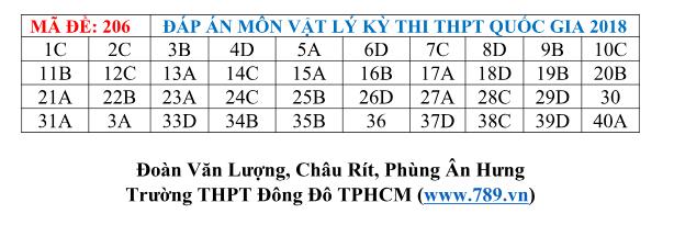 Gợi ý đáp án 24 mã đề thi môn Vật lý kỳ thi THPT Quốc gia 2018 - Ảnh 5.