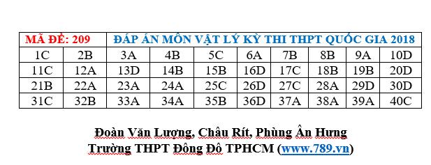 Gợi ý đáp án 24 mã đề thi môn Vật lý kỳ thi THPT Quốc gia 2018 - Ảnh 8.