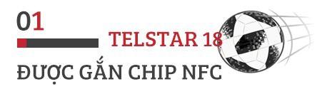 Trái bóng World Cup Telstar 18: 5 điều thú vị ai cũng nên biết! - Ảnh 1.