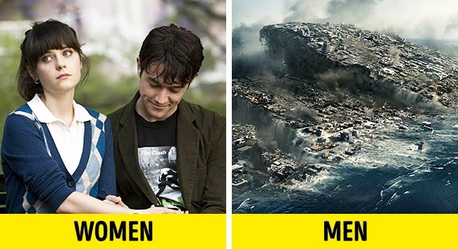 11 sự thật thú vị về đàn ông, ngay cái số 1 đã khiến phụ nữ bất ngờ - Ảnh 2.