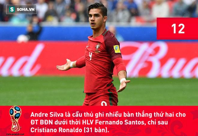 World Cup 2018: Không Benzema, đã có 1 người anh em khác cùng Ronaldo khuynh đảo thế giới - Ảnh 1.