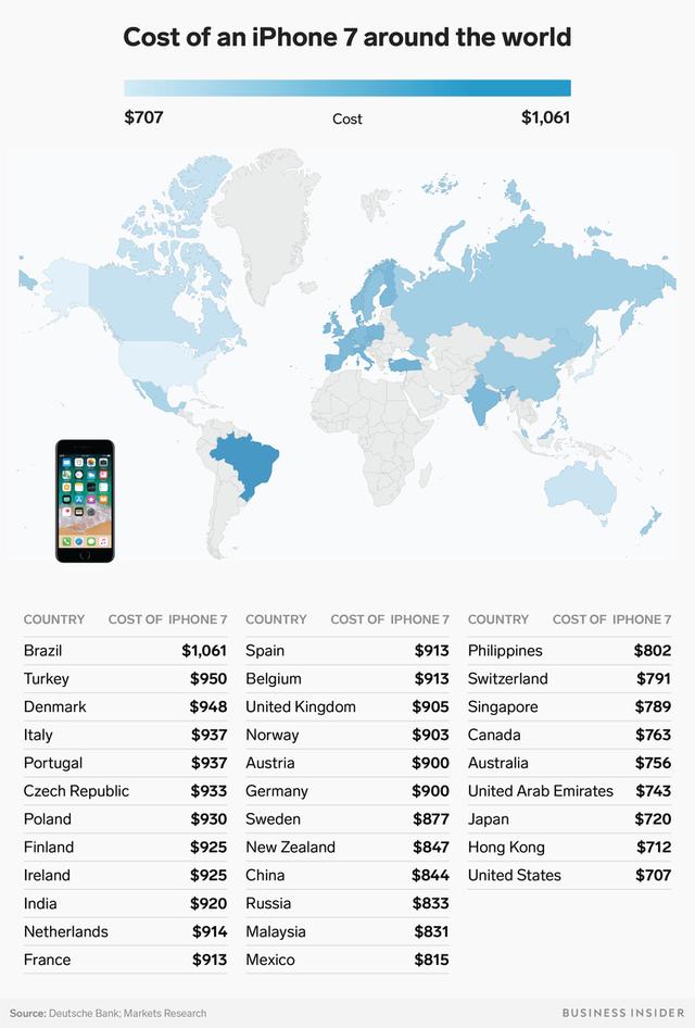 Đất nước ác mộng của fan Apple: Đến iPhone 7 cũng hơn nghìn đô, vượt cả giá gốc iPhone X - Ảnh 2.
