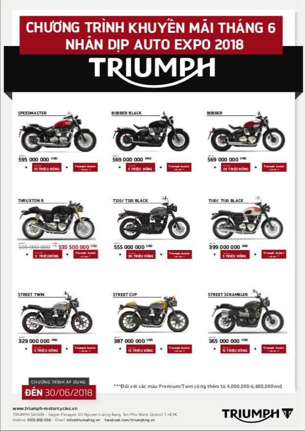 Hàng loạt mô tô phân khối lớn giảm giá ở Việt Nam - Ảnh 5.