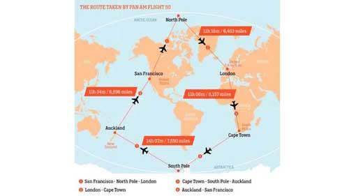 Tại sao các hãng hàng không không bay qua vùng cực? - Ảnh 1.